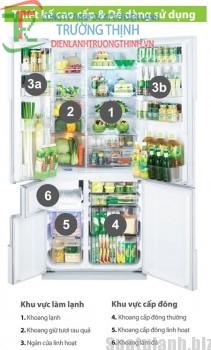 Sự thành công của tủ lạnh mitsubishi Z65W